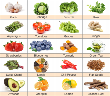 blood cancer diet.png
