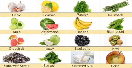 low blood pressure food diet.png
